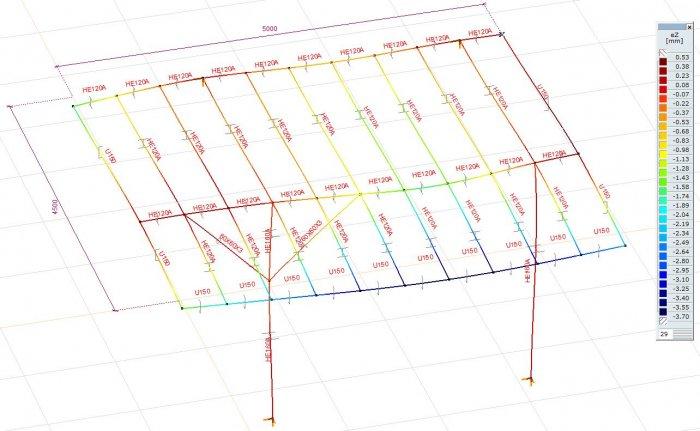 S graf ingenieurb ro 9200 gossau st gallen l ingenieur for Statik der stabtragwerke